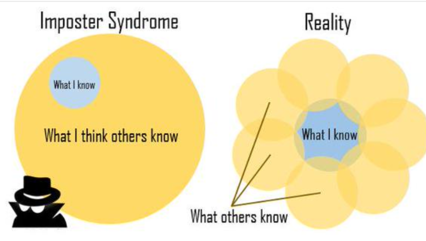 Imposter syndrome: know and overcome it